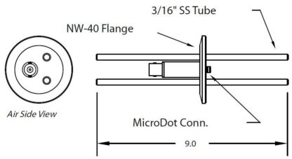 1 MicroDot to BNC connector, 2 cooling tubes, DN40KF