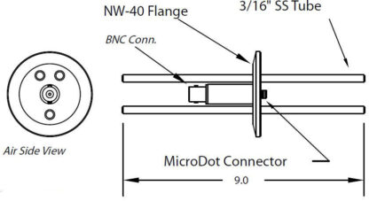 1 MicroDot to BNC connector, 2 cooling tubes and 1 air tube, DN40KF