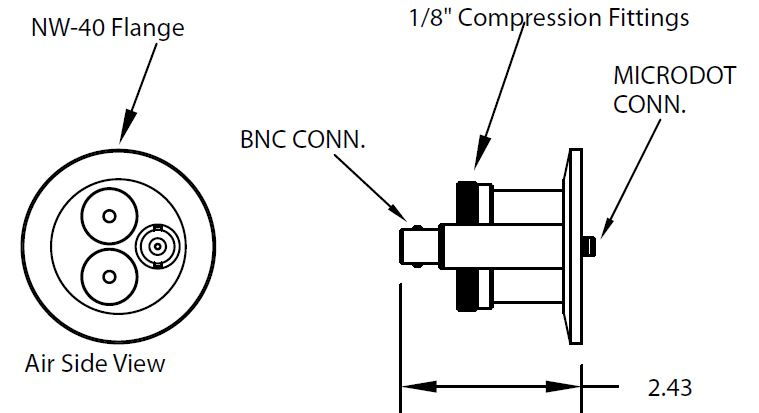 1 MicroDot to BNC connector, 2 compression fittings 1/8