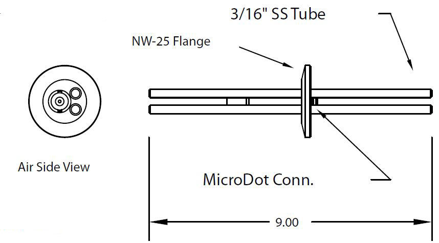 1 MicroDot to BNC connector and 1 cooling tube, DN25KF