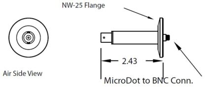 1 MicroDot to BNC connector, DN25KF