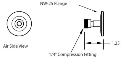 "1 compression port fitting 1/4"", DN25KF"