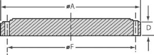 Wire seal blank flange male, OD = 897mm
