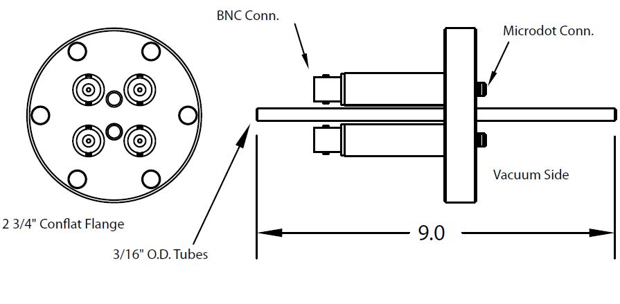 4 MicroDot to BNC connector and 2 cooling tubes (3/16