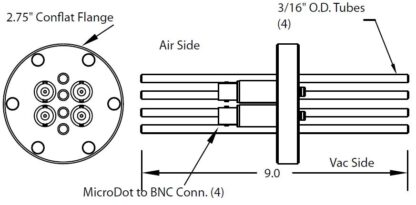 "4 MicroDot to BNC connector and 4 tubes (3/16"" OD), DN40CF"