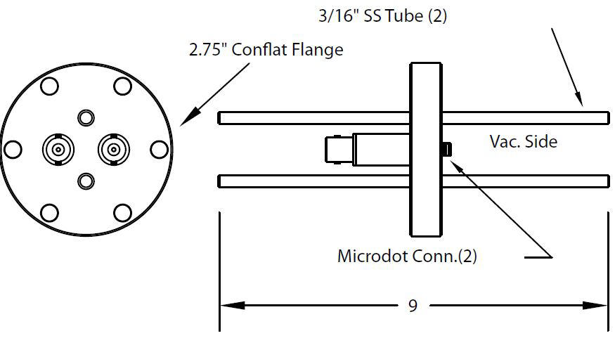 2 MicroDot to BNC connector and 2 cooling tubes (3/16