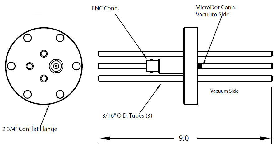 1 MicroDot to BNC connector and 2 cooling tubes (2/3