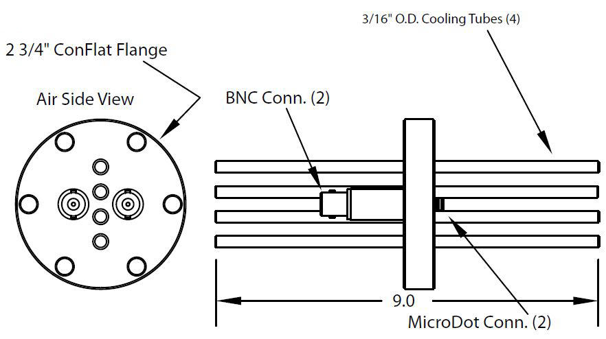 2 MicroDot to BNC connector and 4 cooling tubes (3/16