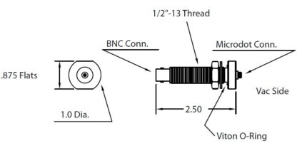 "1/2"" baseplate feedthrough with Microdot to BNC connector. long version"