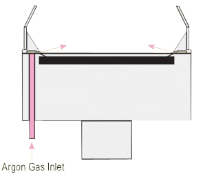 Integral gas injection line and fittings for sputter sources