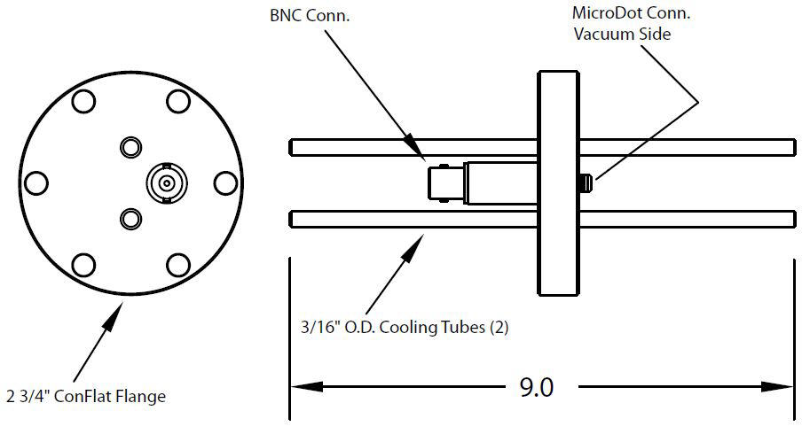 1 MicroDot to BNC connector and 2 cooling tubes (3/16