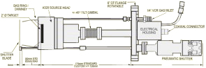 In-situ tilt option for CF mounted sputter sources