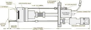 In-situ tilt option for CF mounted sputter sources