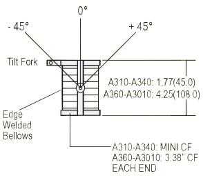 (+/-) 45º tilt gimbal for sputter sources