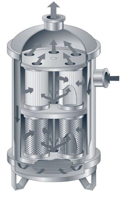 MV MultiTrap multi stage process gas inlet trap for TEOS, Nitride, Poly, LTO, HTO and plasma