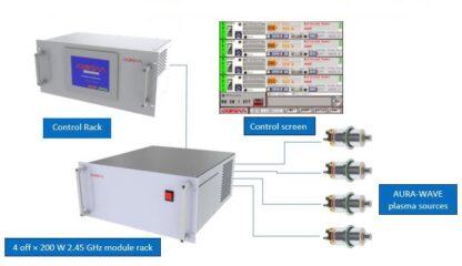 4X200W Aura-Wave ECR plasma source complete setup for 4 sources