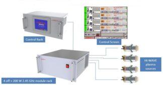4X200W Hi-Wave collisional type plasma source complete setup for 4 sources
