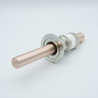 1 pin feedthrough 3000Volt / 250 Amp. Copper conductor, DN16KF flange